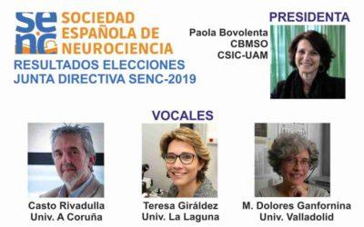 Resultados de las elecciones a la Junta directiva (JD) de la SENC-2019